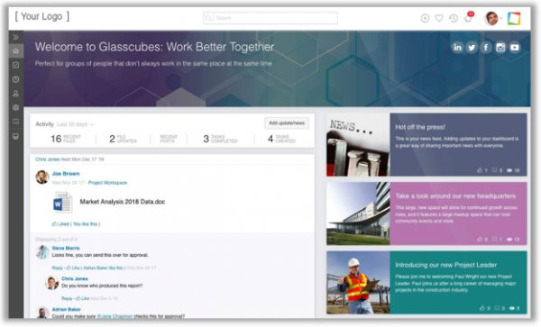 Dashboard - Cloud-based intranet - Glasscubes
